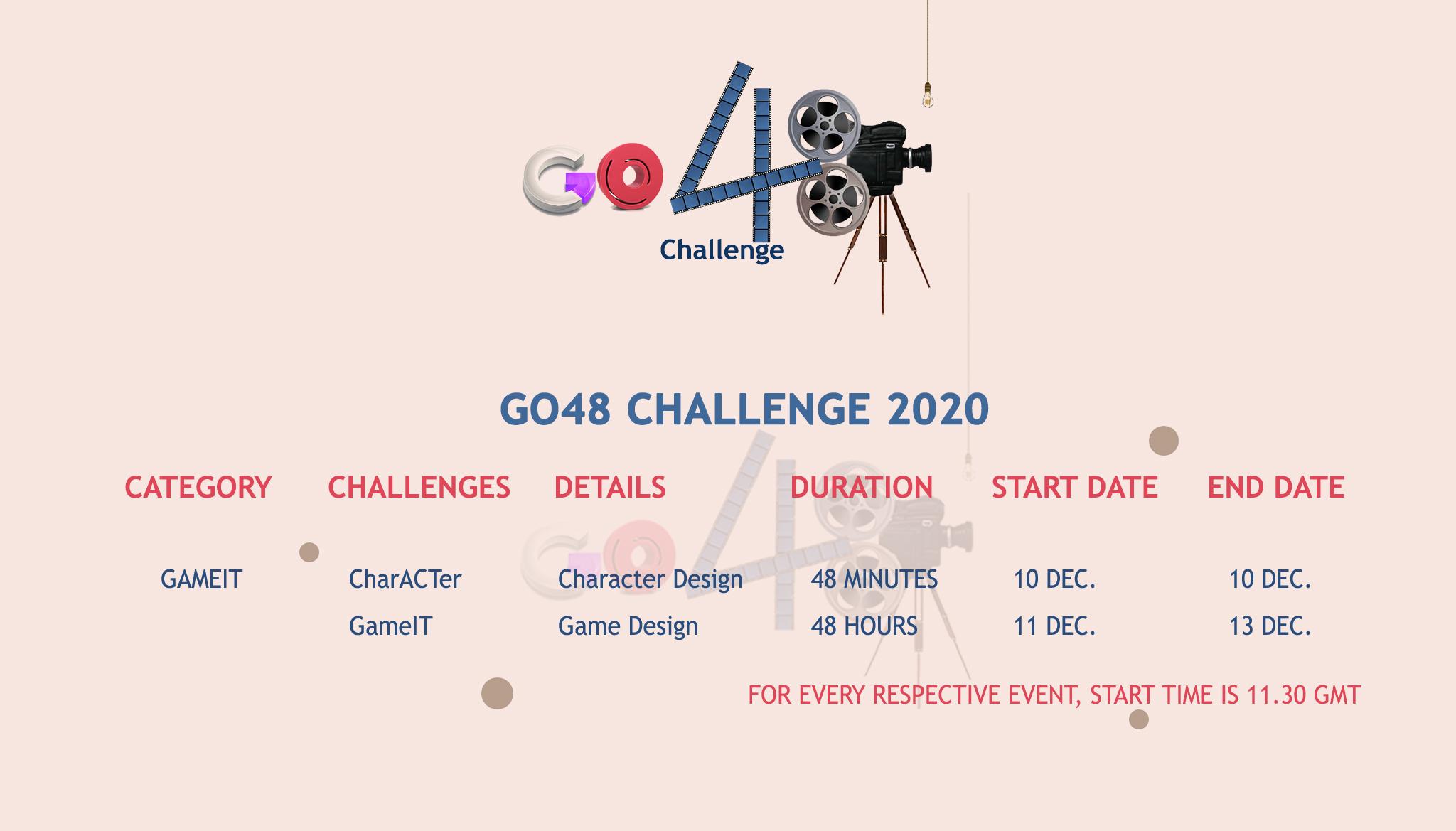 GO48 GameIT
